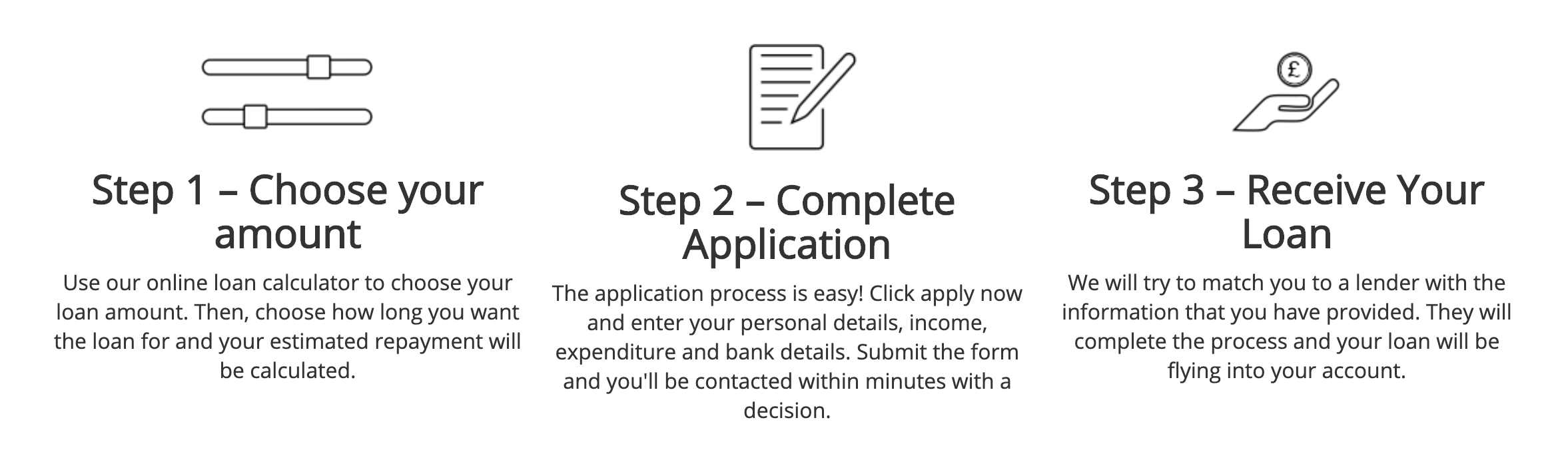PM Loans Application Process